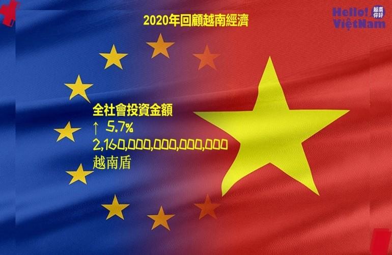 回顧2020年越南經濟