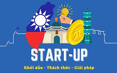 Startup tại Đài Loan - Khởi đầu - Thách thức - Giải Pháp
